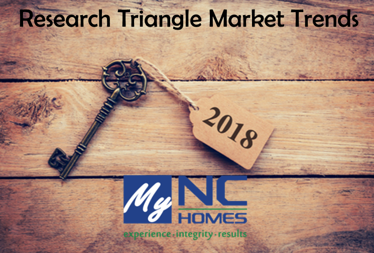 2018 Research Triangle Real Estate Market Trends