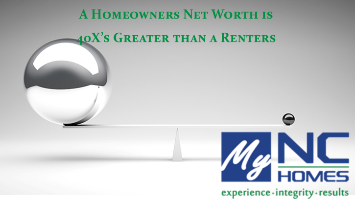 Homeowners Net Worth